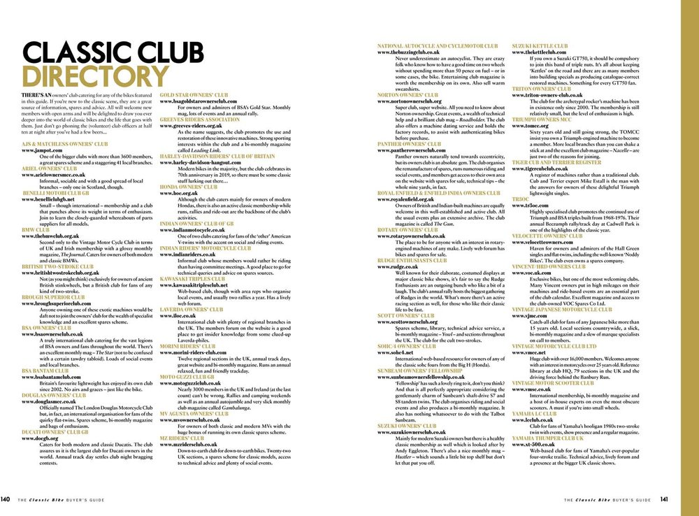 Directory-of-Clubs