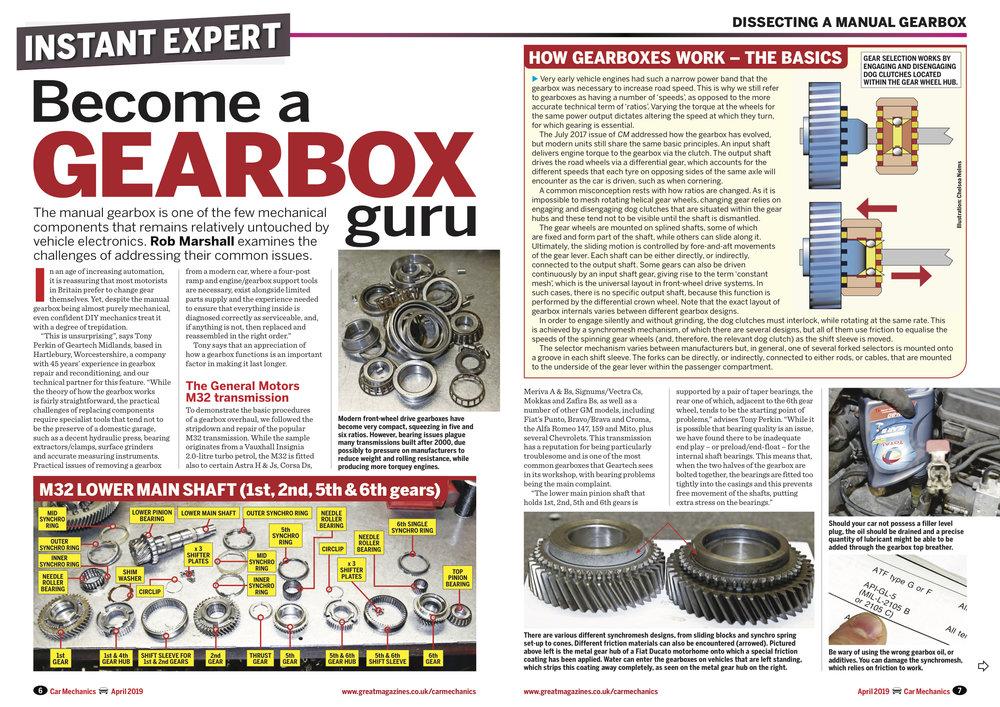 Manual_gearboxes.jpg