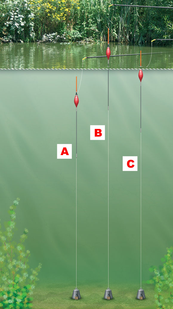 How to find the depth when pole fishing angling times for Fishing poles near me