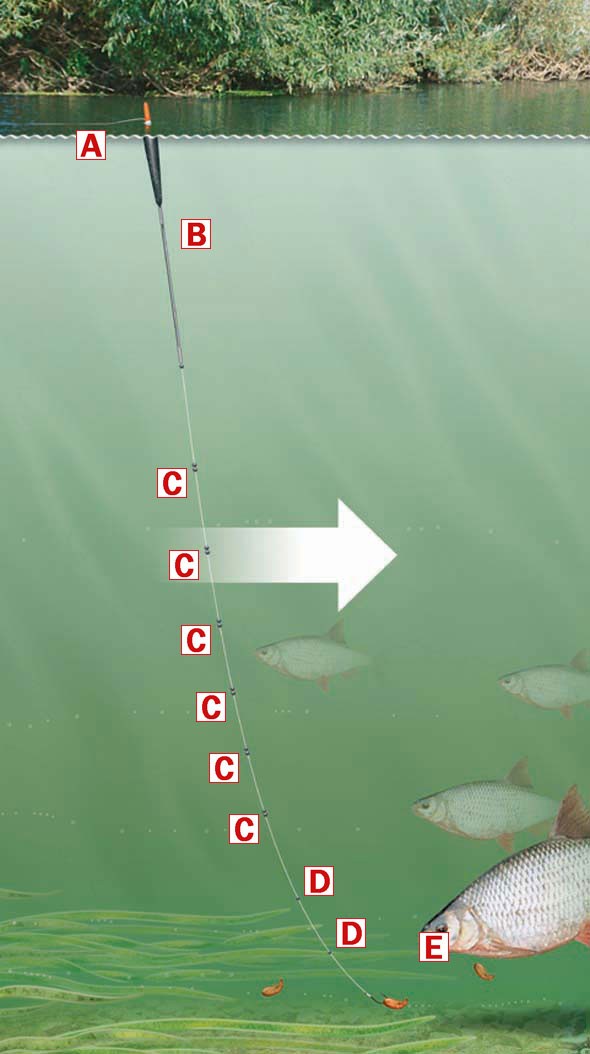 How To Tie A Stickfloat Rig Ideal For Trotting On Slow Flowing Rivers And Streams Angling Times