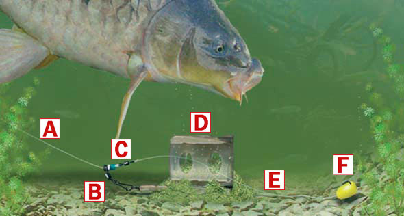 How to tie a resistance-free running feeder or leger rig — Angling Times