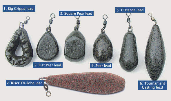guide to carp leads angling times