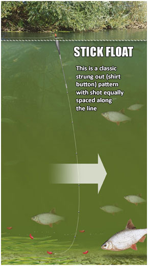 Guide to shotting patterns mdash Angling Times