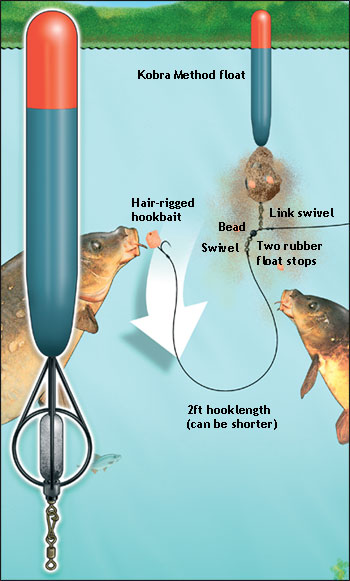 How to fish for carp with a bagging waggler angling times for Best time to fish today