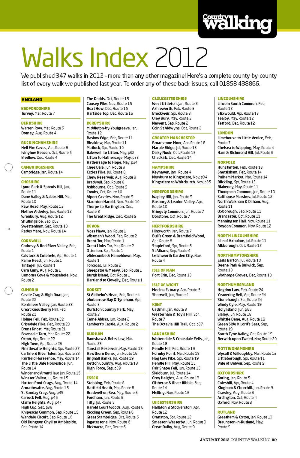 Walks Index 2012