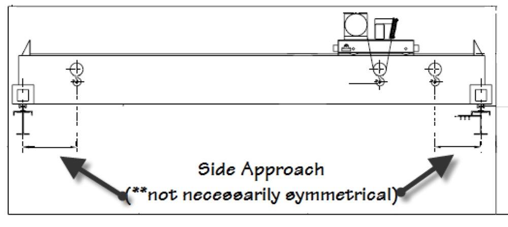 New holland backhoe manual