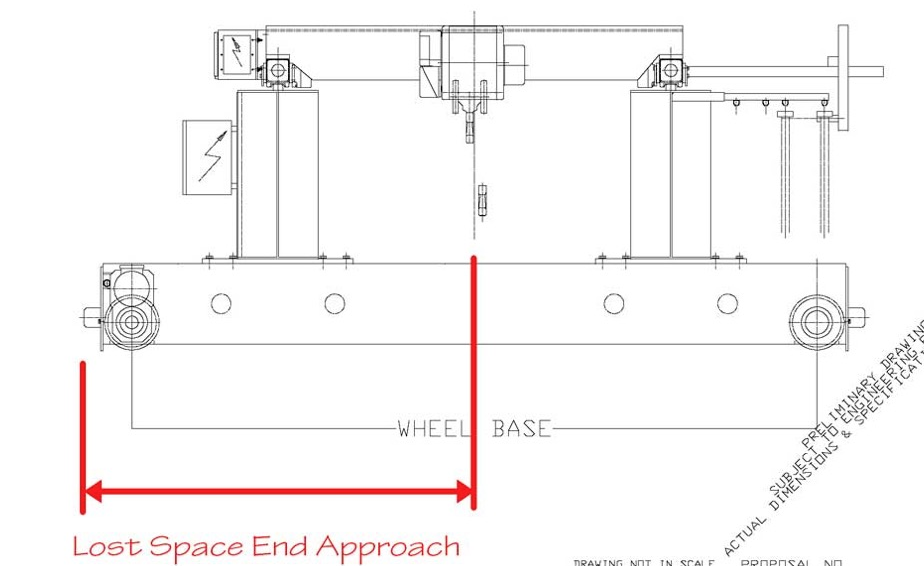 End view of end truck, showing wheelbase of crane and end view of double girder hoist.