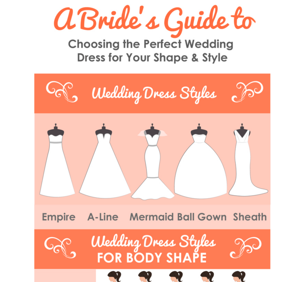 Wedding Dress Body Types