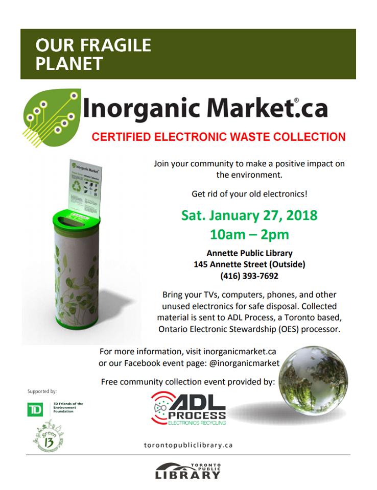 inorganic market.png
