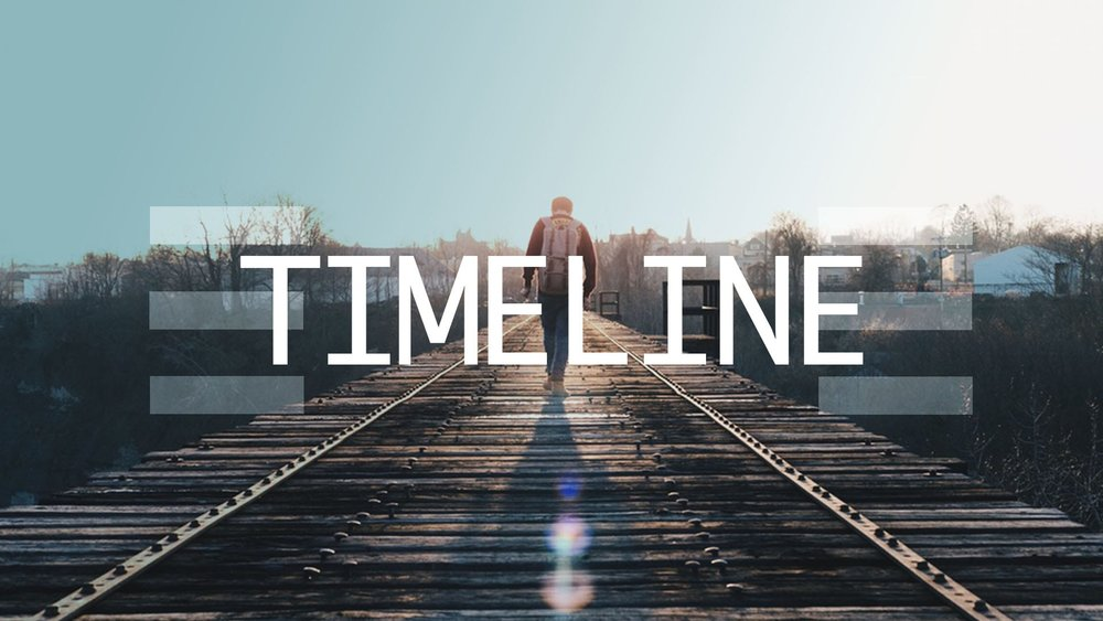 CLICK FOR TIMELINE PHASES