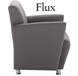 Flux Series