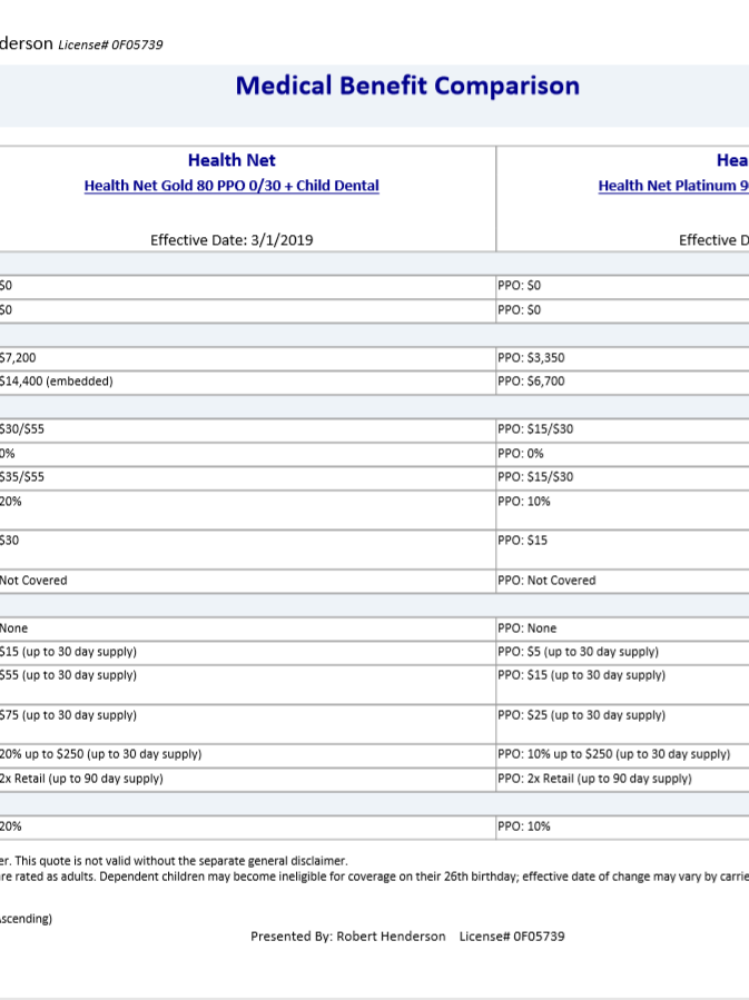 SFTLA Benefits Comparison 2019.png