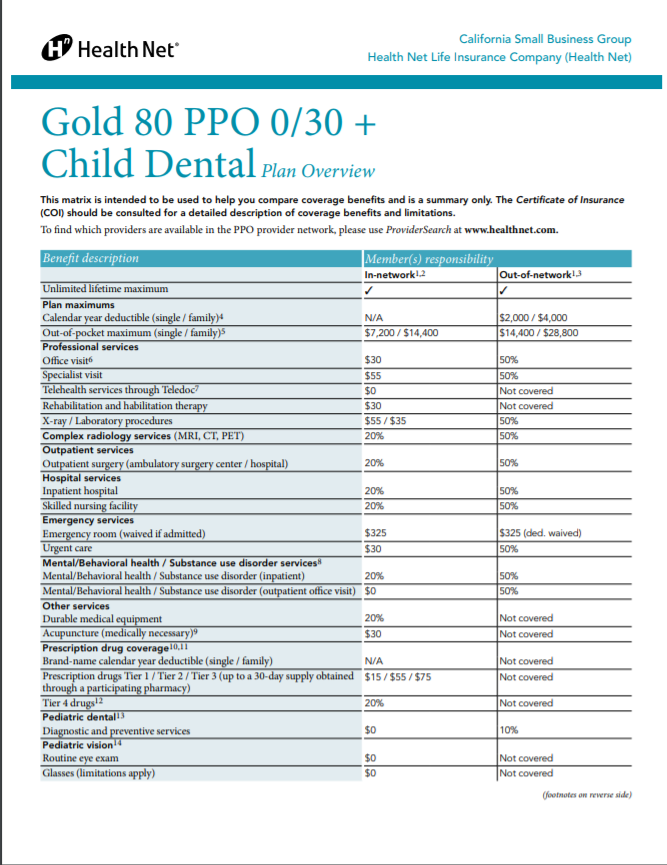 Health Net Gold PPO Benefits Summary 3-19.png