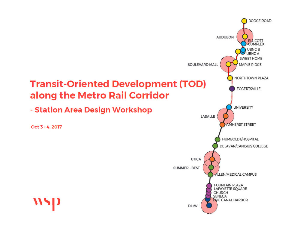 TOD Workshop #3 Presentation -