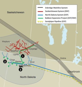 Enbridge Bakken System Map