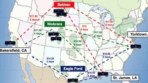 Plains Crude By Rail Costs