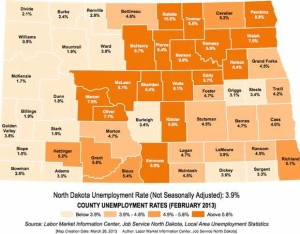 ND Unemployment Rate By County