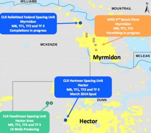Marathon's Bakken and Three Forks Acreage Map