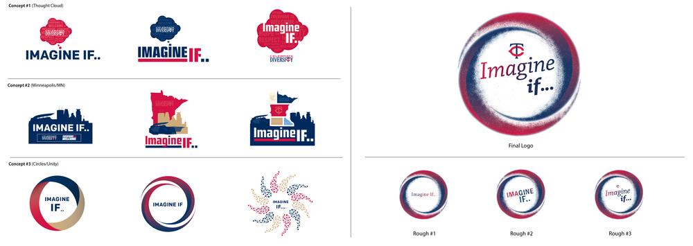 Imagine If_Logo Process.png