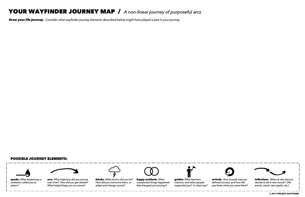 Teacher Wayfinder Journey Map-04.png