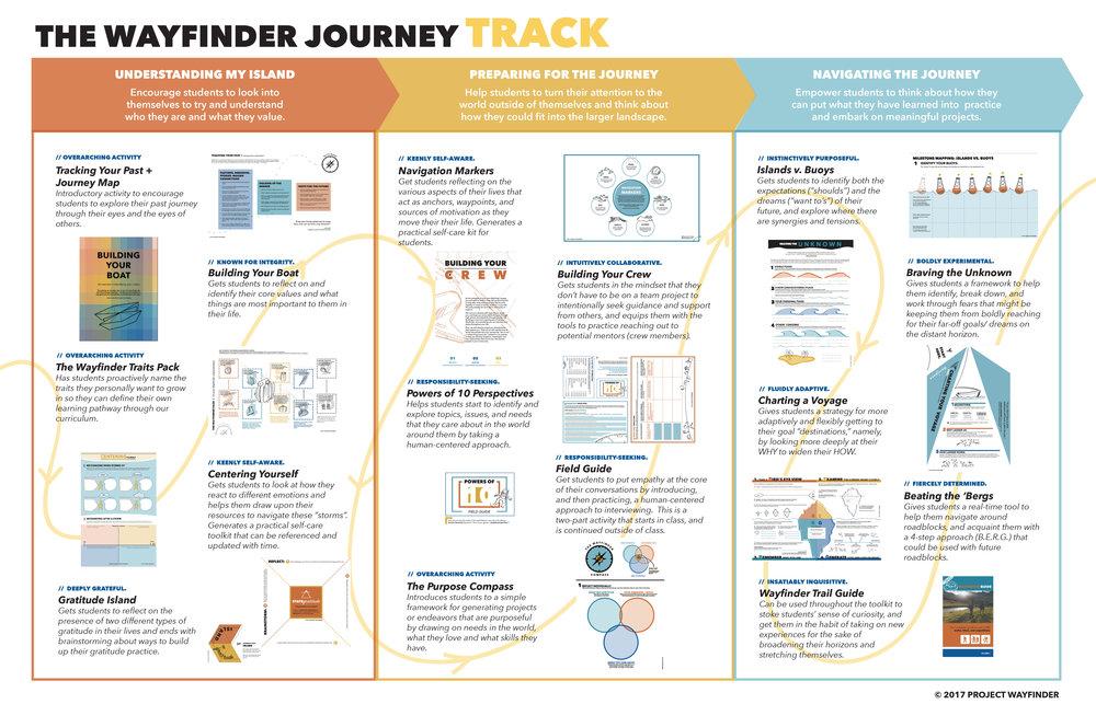 Journey Track.jpg