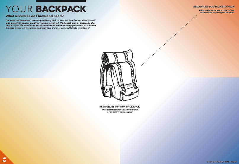 12. Your Backpack.png