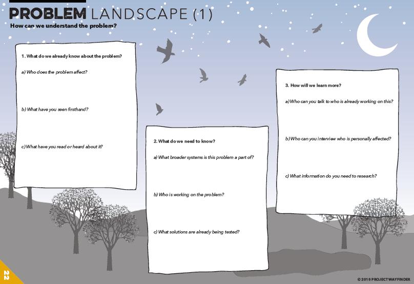 22. Problem Landscape.png
