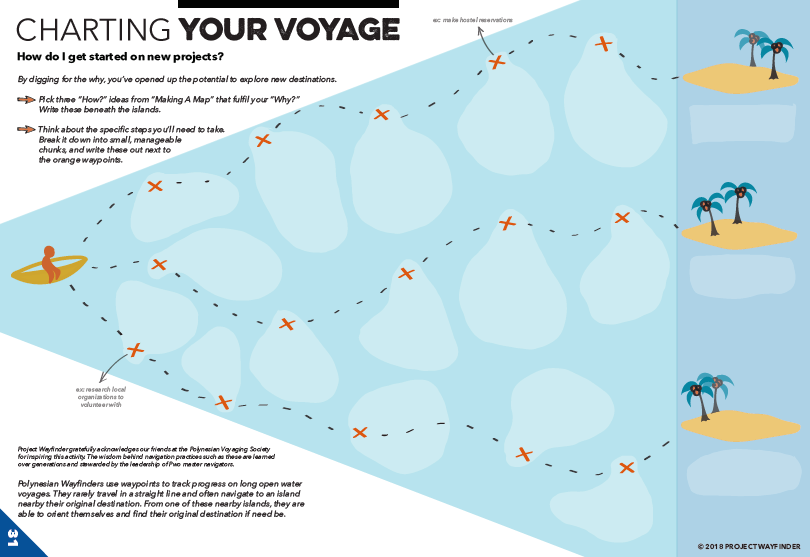 31. Charting Your Voyage.png