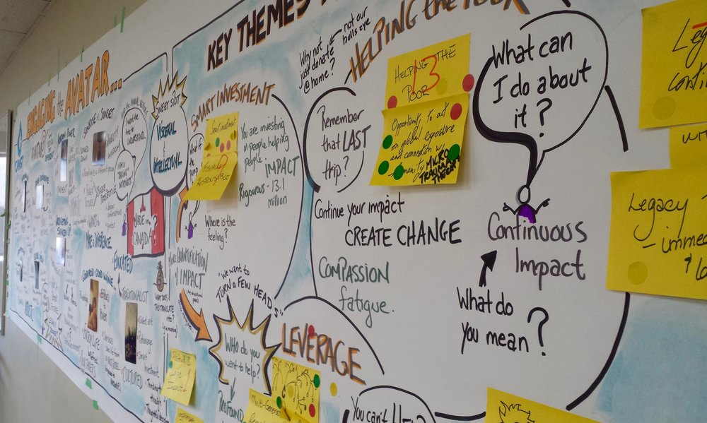 Copy of Live - Visual Facilitation