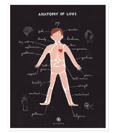g_print_anatomy.jpg