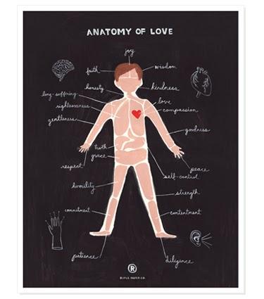 g_print_anatomy-1.jpg