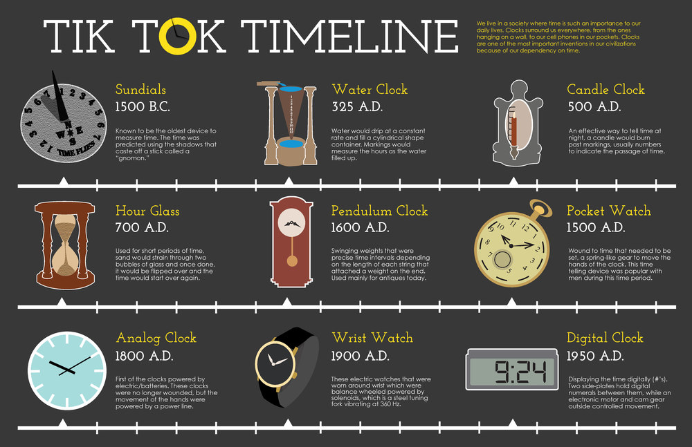 timeline_infographic_Page_2.jpg