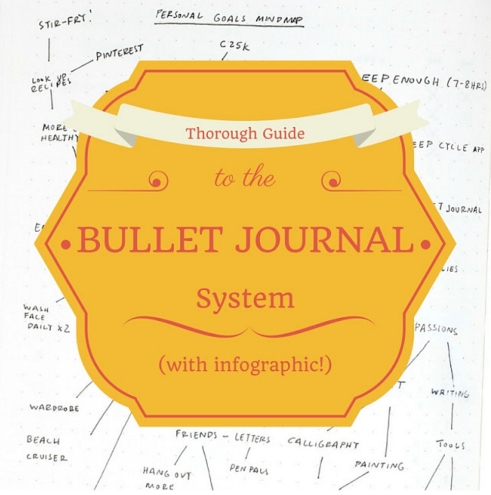 thorough guide ot the bullet journal system