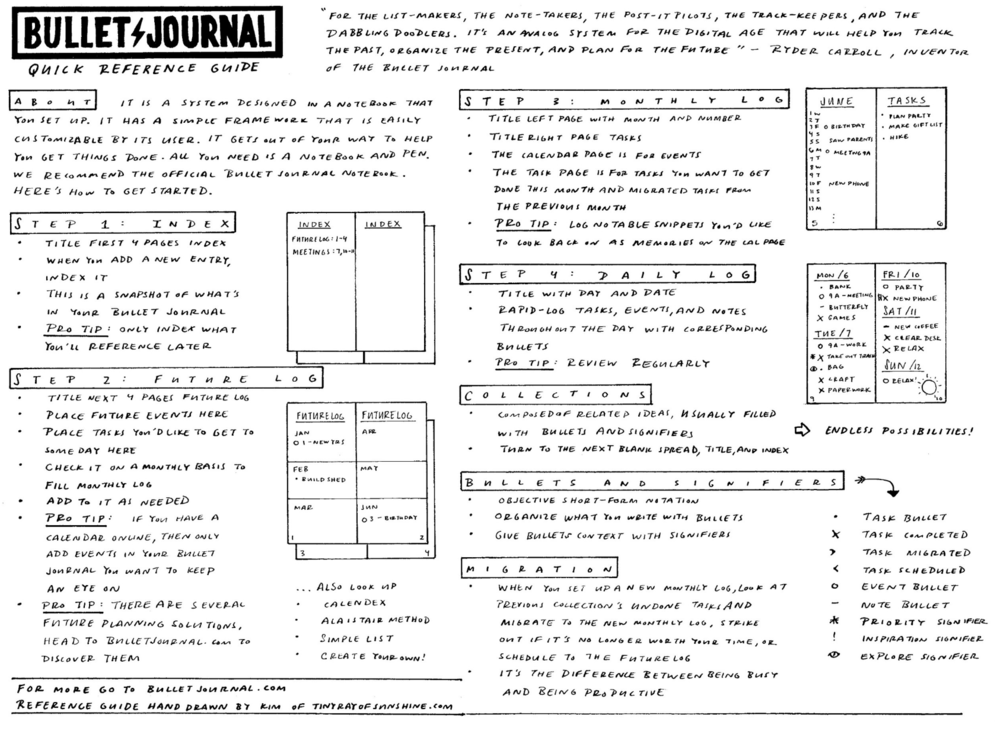 bullet journal free reference guide