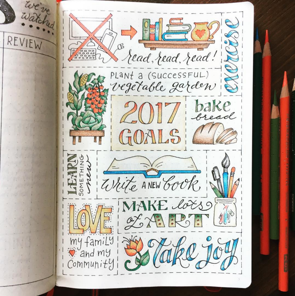 Incredible 2017 goals page by @jtraftonart