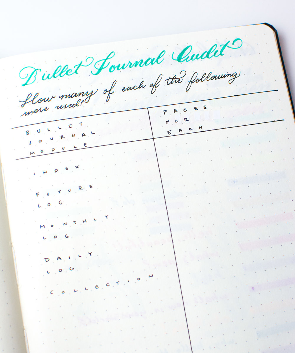 Conducting a Bullet Journaling Audit will help you see which parts of the Bullet Journal you use most