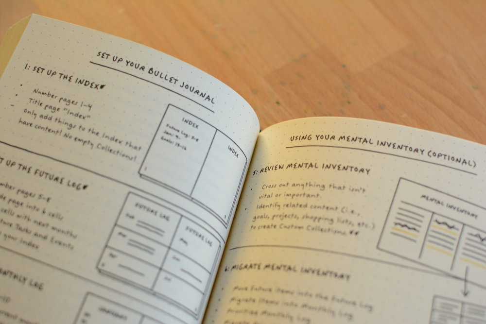 The Bullet Journal Method Book Review and Giveaway. Tiny Ray of Sunshine.42.JPG