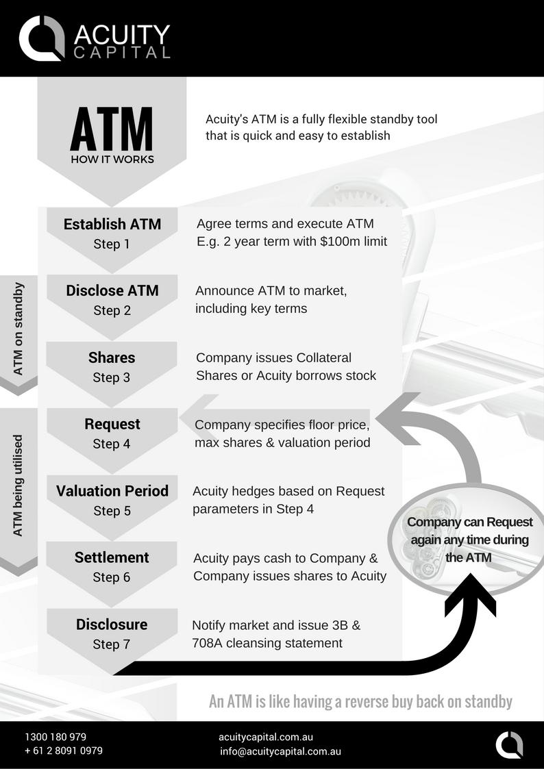 ATM Information Sheet pg 3.jpg
