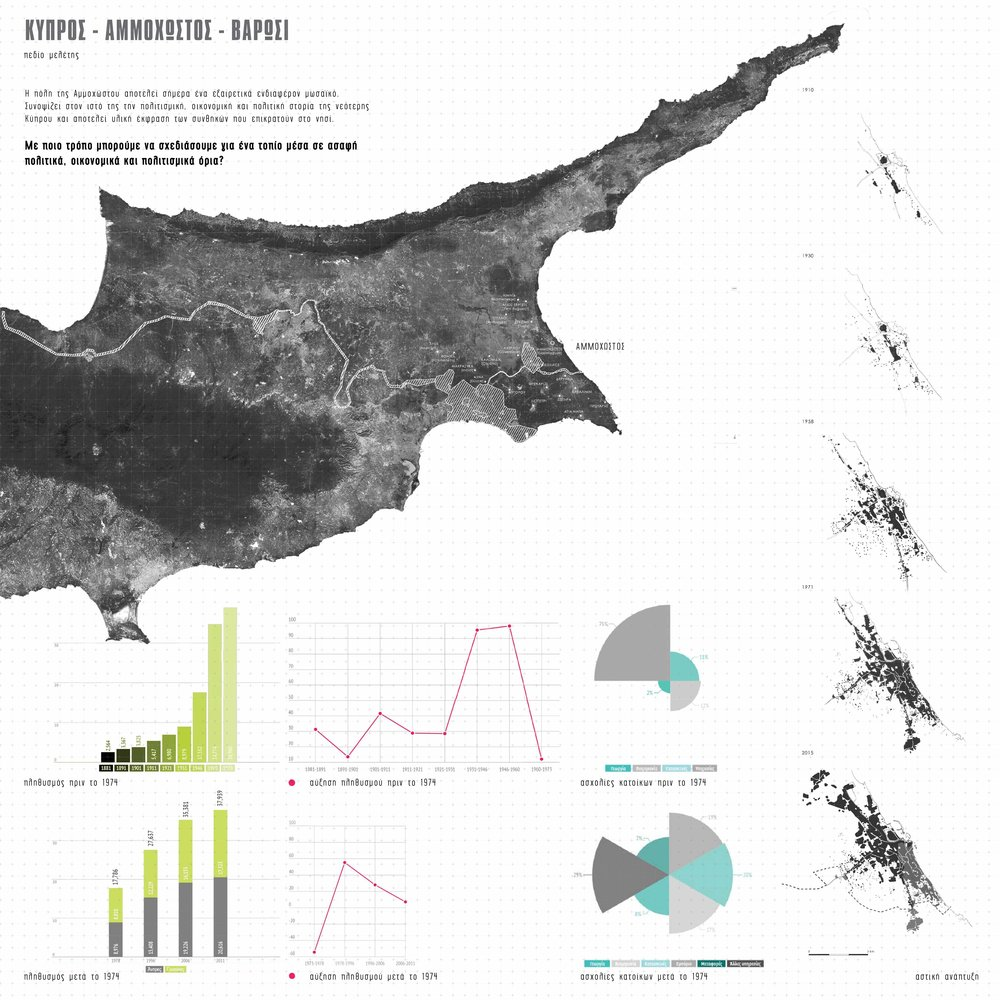 nomanifesto despo thoma metabasis cyprus