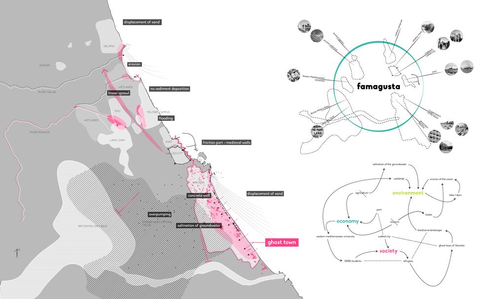 post-invasion urban ecologies analysis-02.png