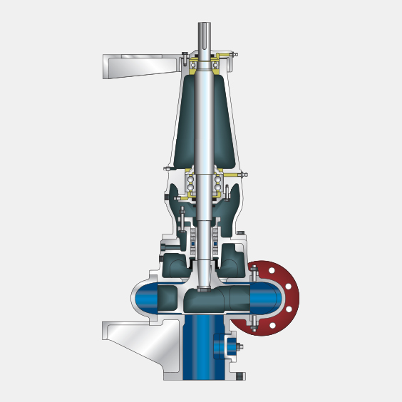 The NCCC two vane, solids handling pumps are used in a variety of aggressive applications. These pumps are used in commercial, industrial and municipal applications every day. The NCCC series solids handling process pumps feature heavy-duty casings, oversized shafts, close-coupled motors, optional metallurgies and  Accu-Shock  shaft protection. NCCC models are available in a vertical, close-coupled C-Face motor orientation.   Performance Characteristics    Capacities to:  8,000 GPM (1,817 m^3/hr)   Heads to:  140 Feet (43 m)   Temperatures to:  250 F (121 C)   Speed ranges:  400 to 1800 RPM