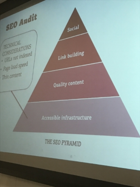 Accessible infrastructure is the base of the SEO Audit pyramid