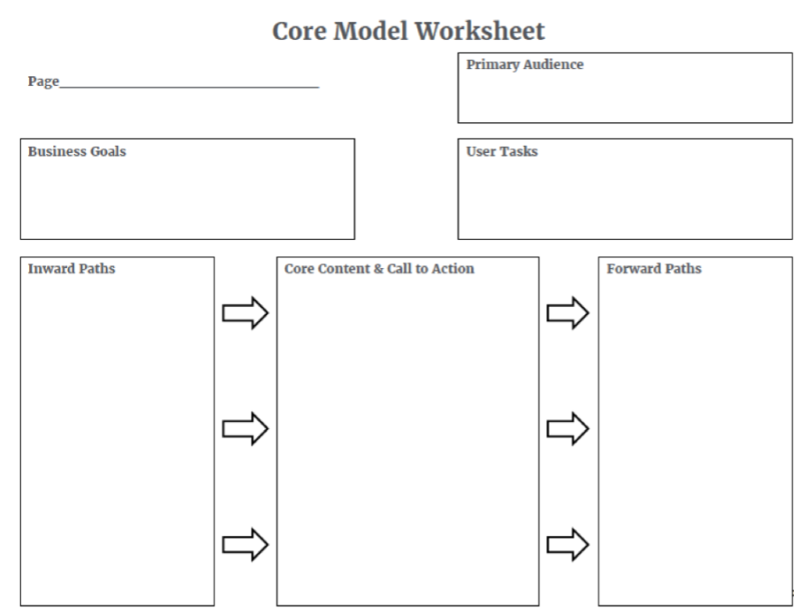 Download the worksheet to use in your writing process