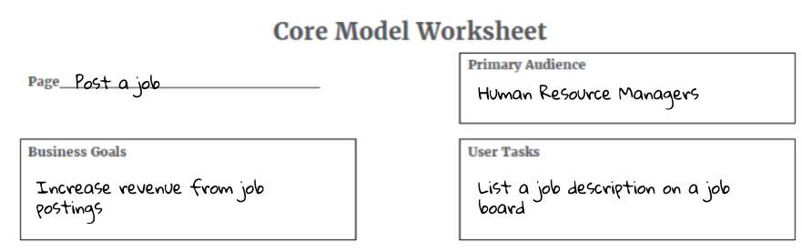 Completed top part of a core model worksheet