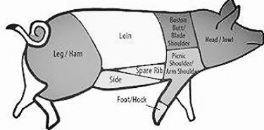 Hog Cuts