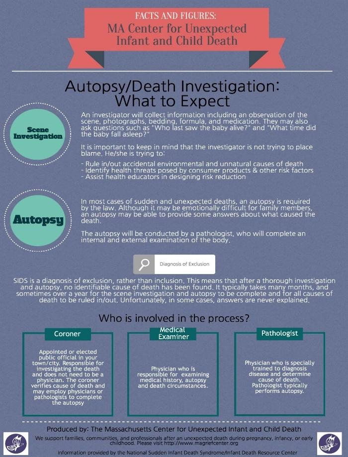 Autopsy Death I_21559838_43dcec7370dcddb0683c0d566f0fe3b1b74b9b3d.jpeg