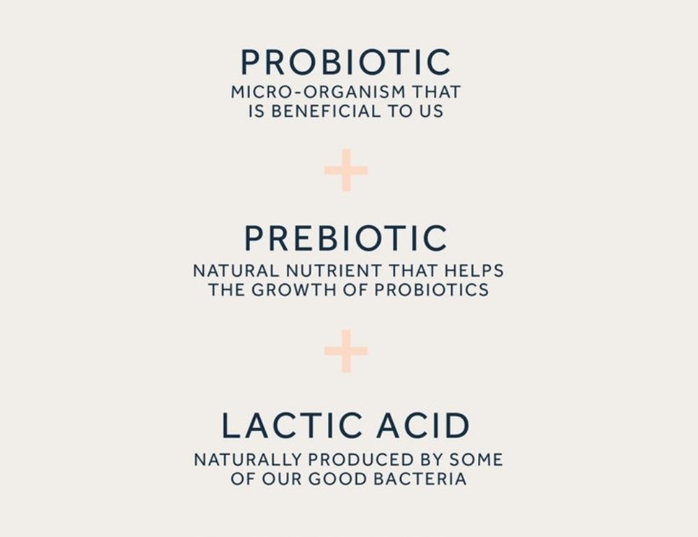 Probiotic + Prebiotic + Postbiotic Lactic Acid