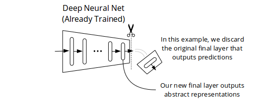 diagram_editing_neural_net.png