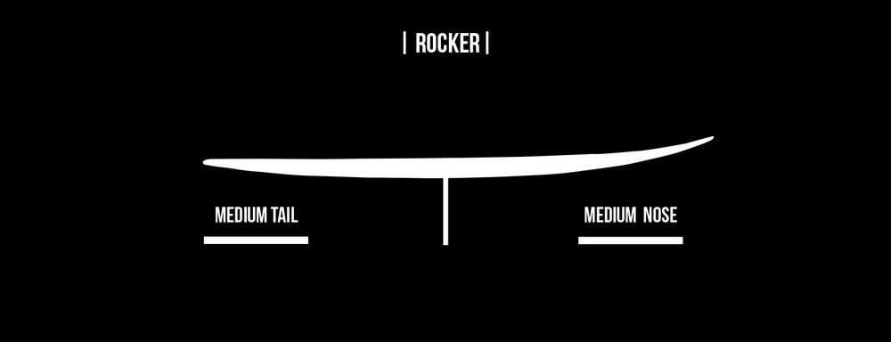 3rd_Gear_rocker.jpg
