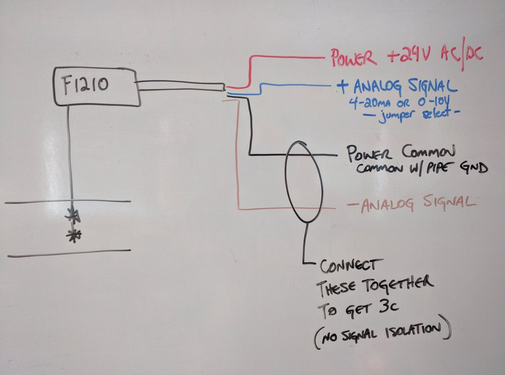 onicon's new isolated analog outputs on turbine meters incontrol onicon f 3500 wiring diagram at gsmx.co